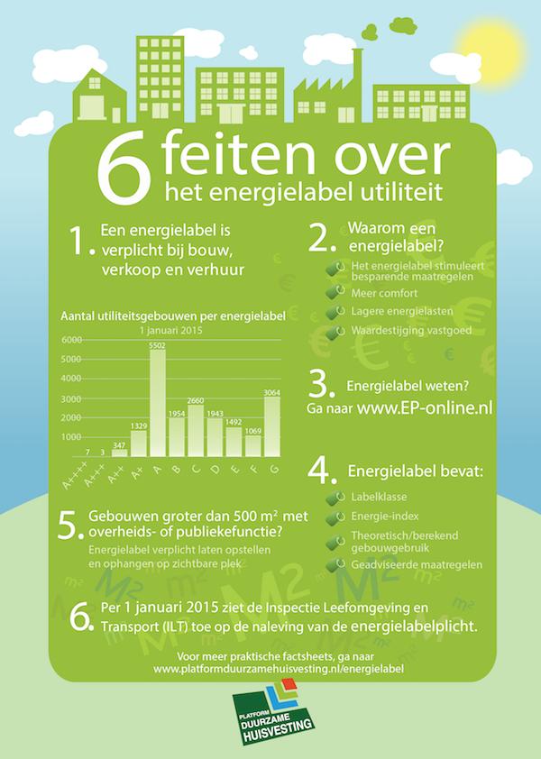 03_Infographic_Energielabel_utiliteit_2015-01