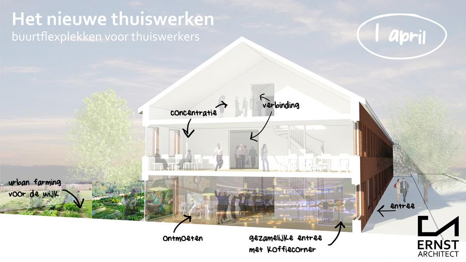 Het-nieuwe-thuiswerken-1april