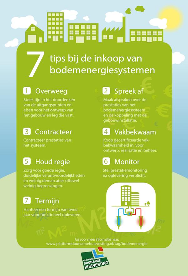 2015_infographic_bodemenergie-01