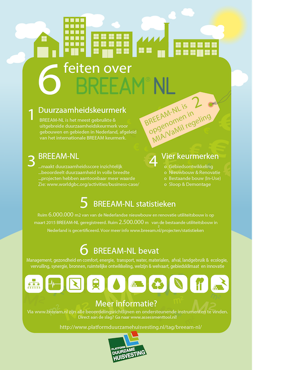 02_Infographic_BREEAM_2015_v3