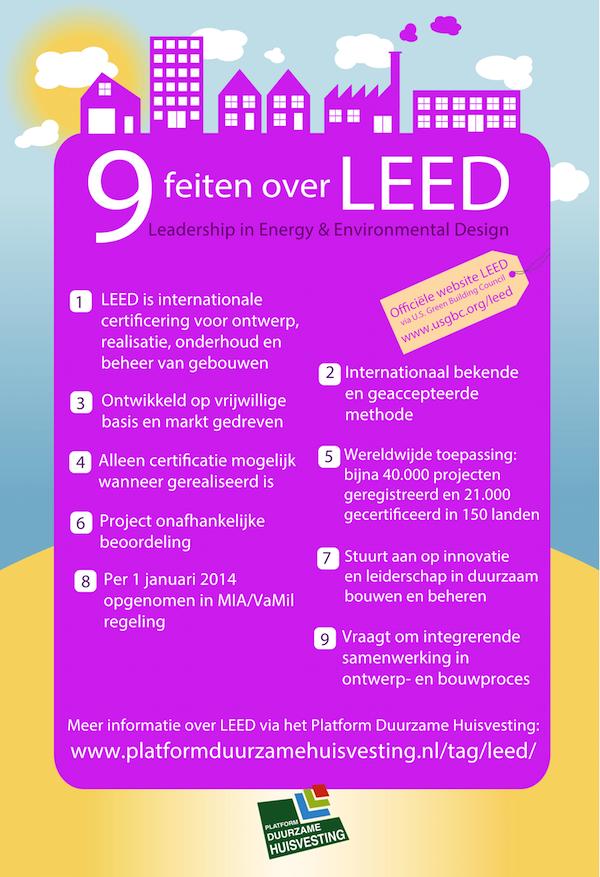 Infographic_LEED_2015b-1