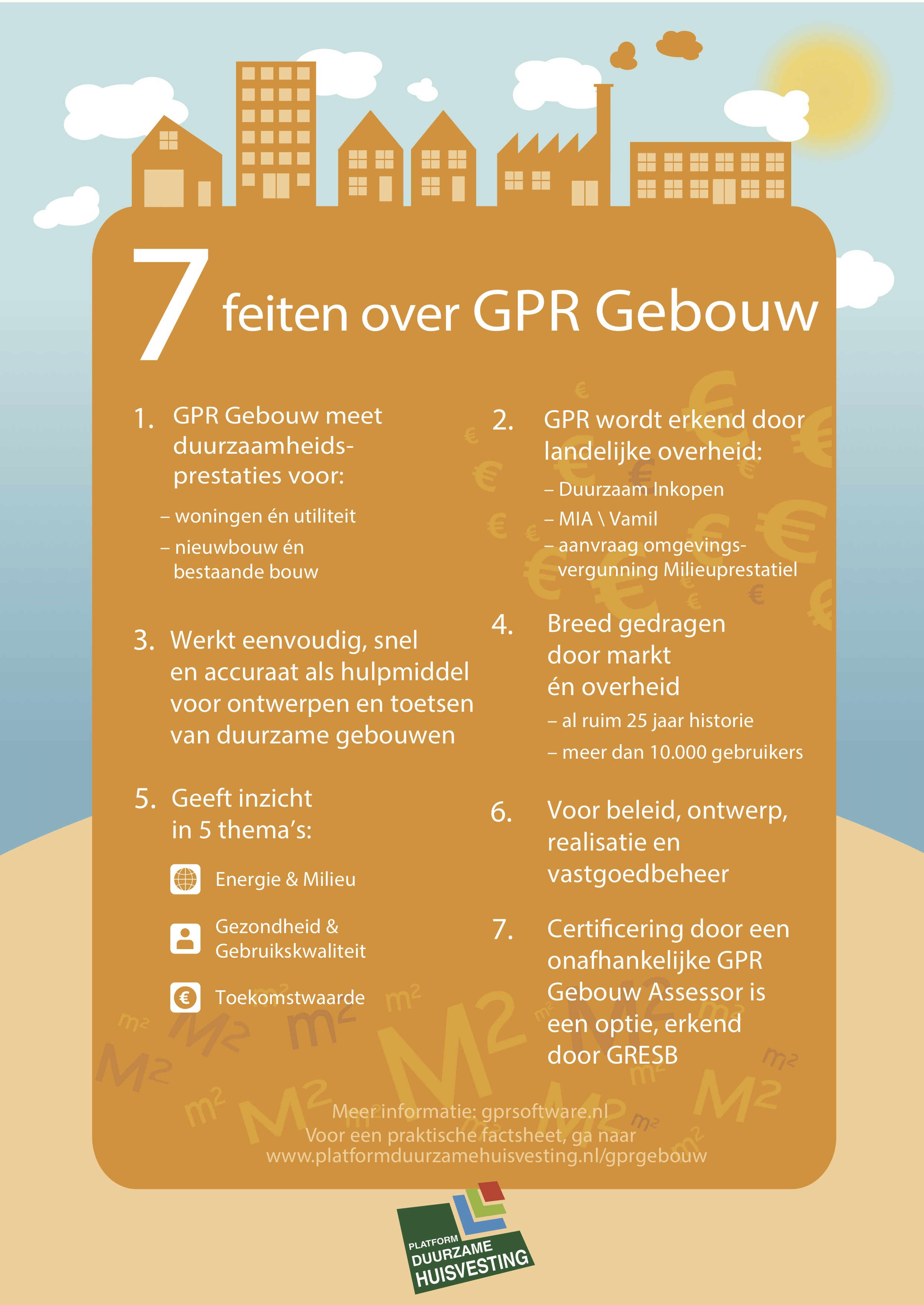 Infographic GPR Gebouw 2016