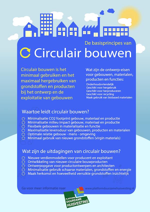 Infographic_CirculairBouwen_2015-2-01-01