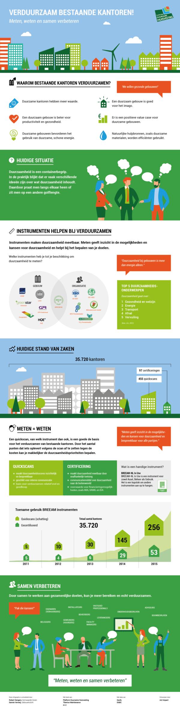 Verduurzaam bestaande kantoren-150dpi