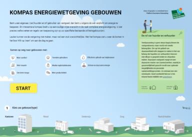 Kompas energiewetgeving gebouwen